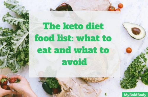 The keto diet food list. What to eat (and avoid) on the ketogenic diet