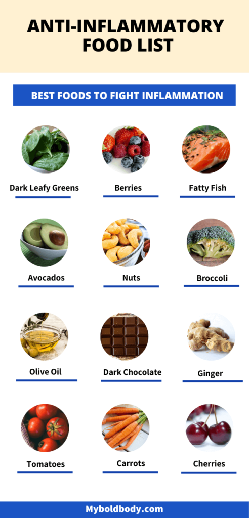 Here's a list of the best foods to eat to fight inflammation. Incorporate these anti-inflammatory foods into your diet in order to reduce inflammation and feel better. #healthyliving
